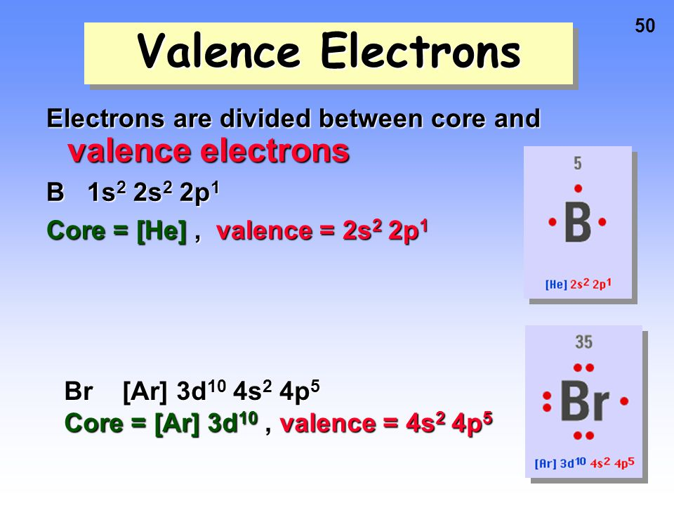 Valence Electrons Electrons are divided between core and valence electrons. B 1s2 2s2 2p1. Core = [He] , valence = 2s2 2p1.